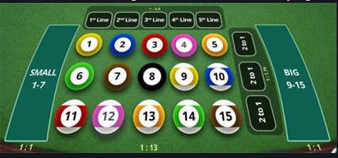 Game Bilyard, LIve Casino, Asiabigbet, Bandar Bola, LIve Casino